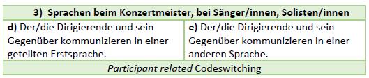 Systematics II